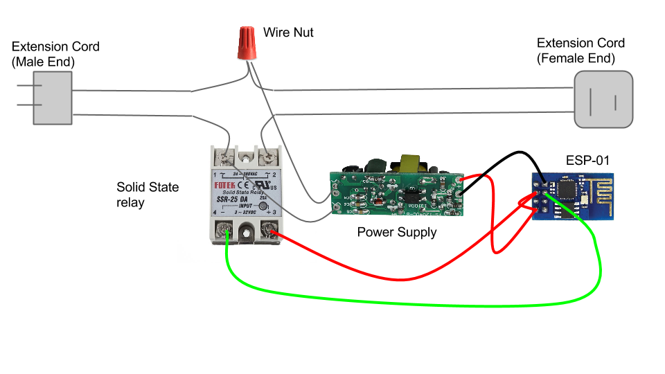 ESP8266 Extension chrod esp8266 solid state relay smbi soft solid state relay wiring diagram at soozxer.org
